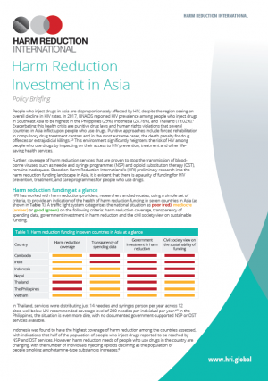 Harm reduction in Asia front cover